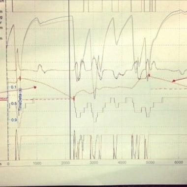 2012 Lewis Hamilton Wing Telemetry BelgianGP Spa F1