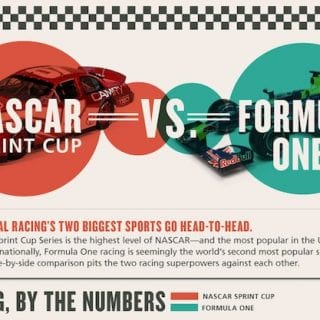 NASCAR vs F1 ( Texas )