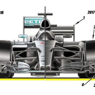 2017 F1 Car Look Very Exciting - 2017 F1 Rule Book