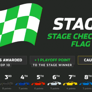 NASCAR Stage 1 Format Graphic
