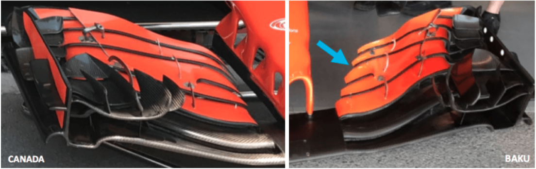 McLaren F1 Team Upgrades