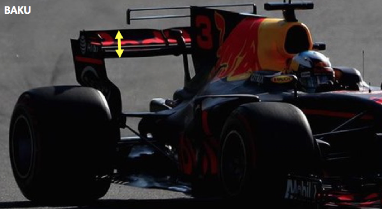 Red Bull Racing Wing Change