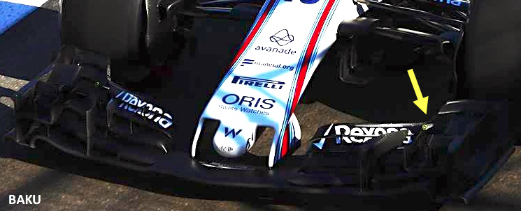 Williams F1 Front Wing