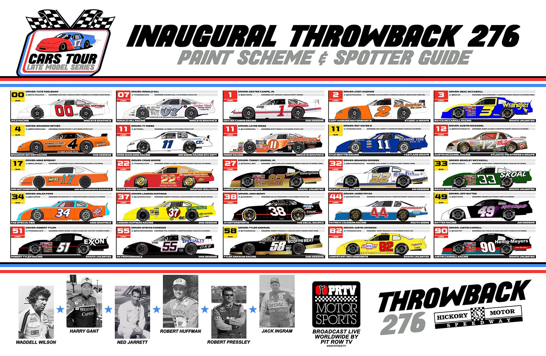 2017 Hickory Motor Speedway Throwback 276 paint schemes