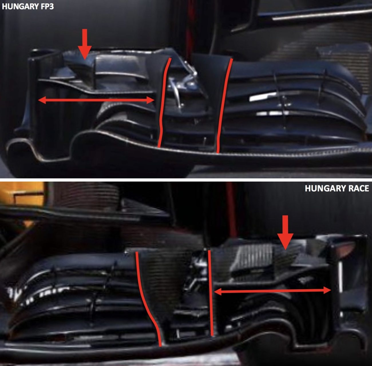 R.S.17 Front Wing Comparison (1)