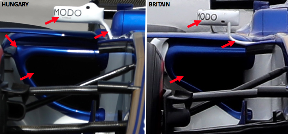 Sauber C36 Hun-Gbr Comparison