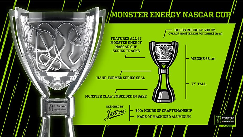 2017 Monster Energy NASCAR Cup facts