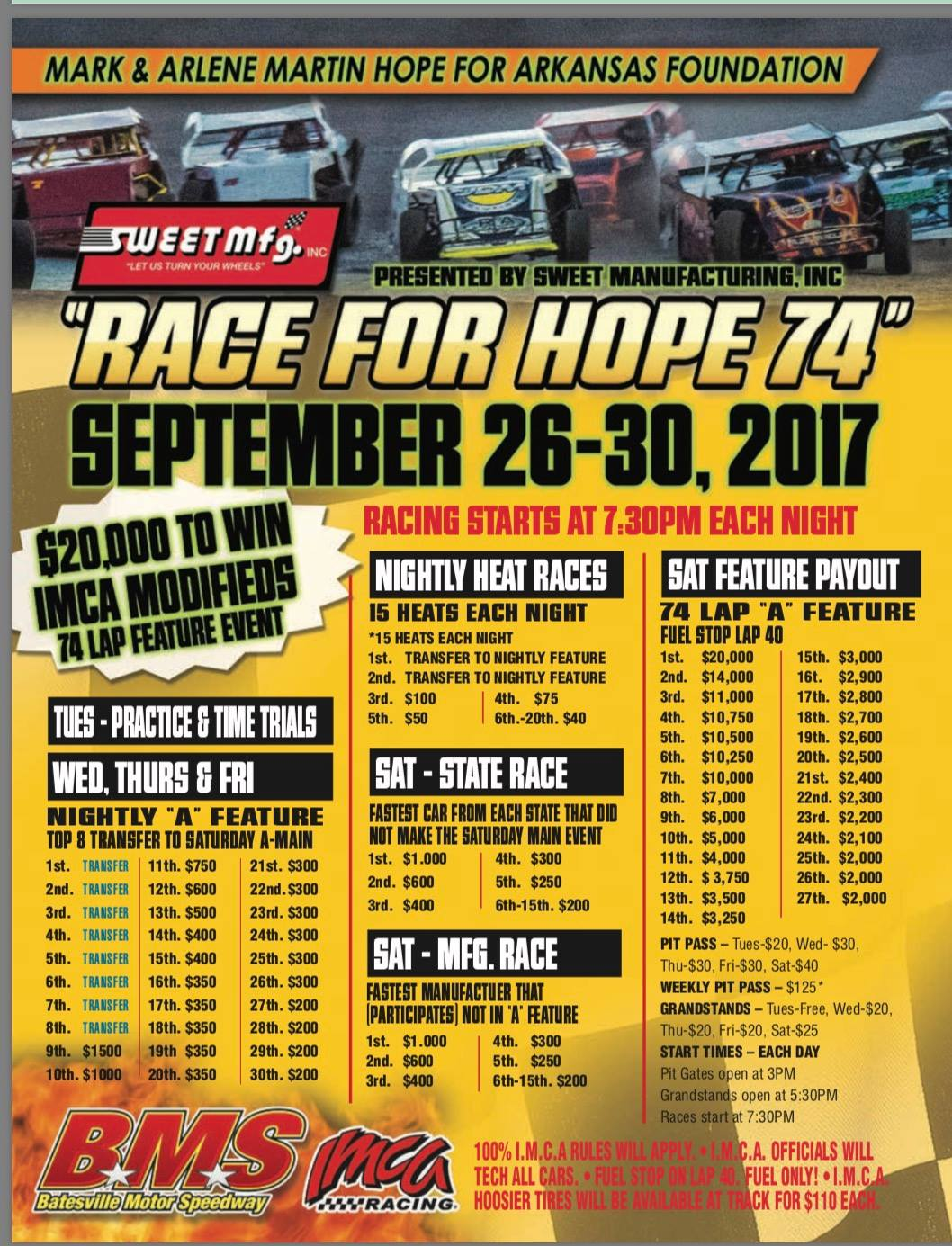 2017 Race for Hope 74 Payout