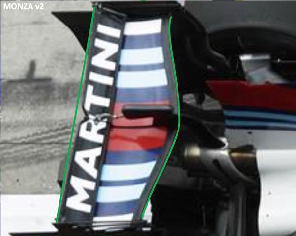 FW40 RW Monza