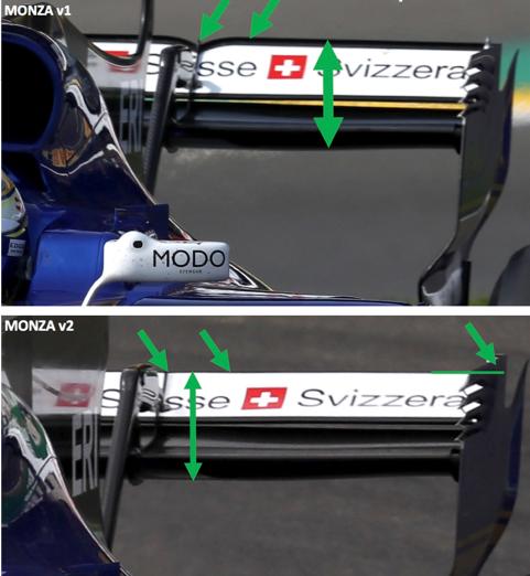 Sauber C36 RW Comparison