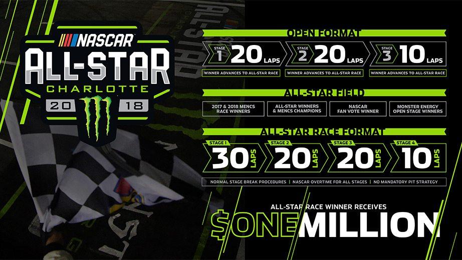 2018 NASCAR All-Star format
