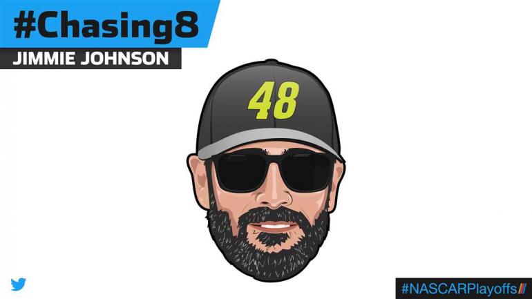 Jimme Johnson emoji - chasing8