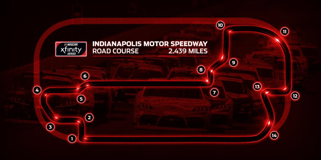 Indianapolis Motor Speedway - NASCAR Road Course