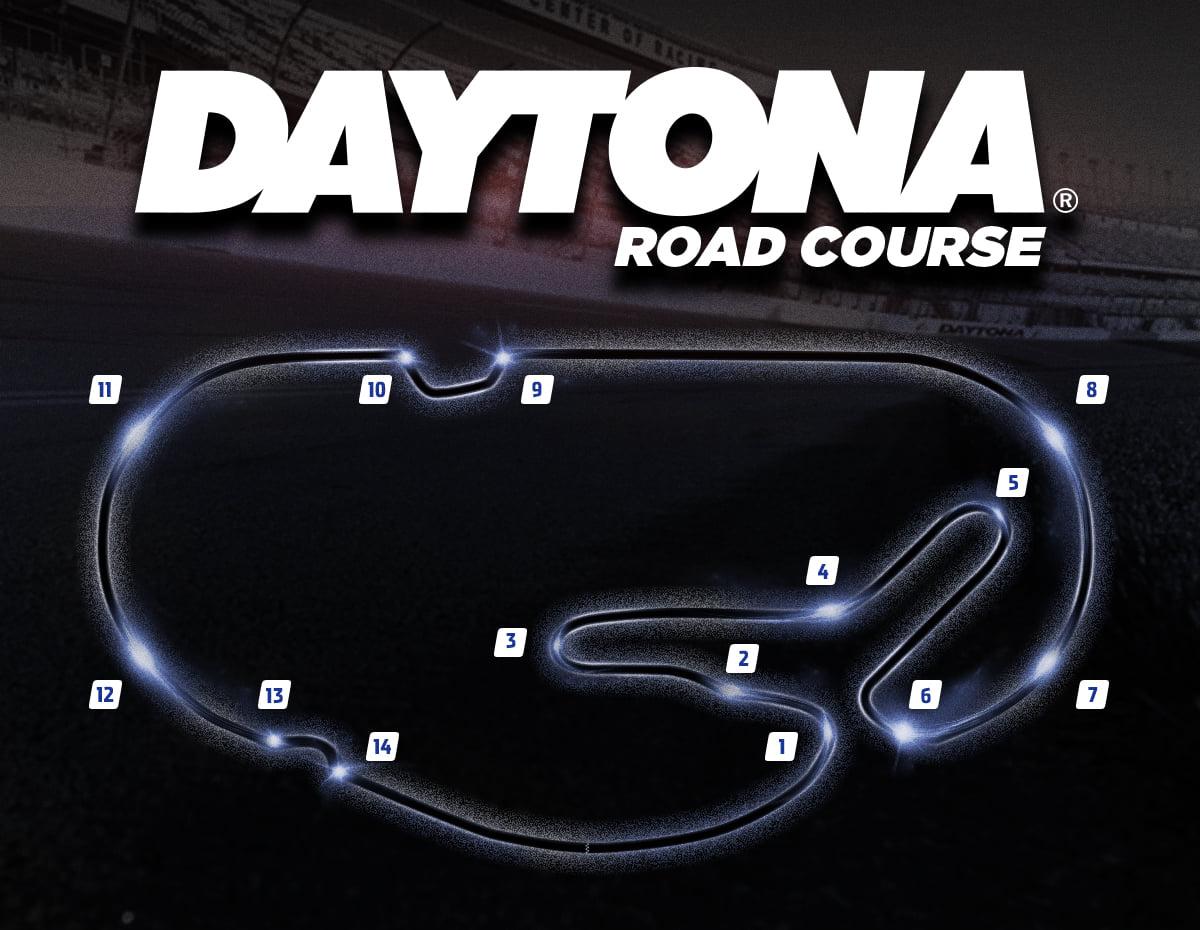 Daytona Road Course - NASCAR Layout