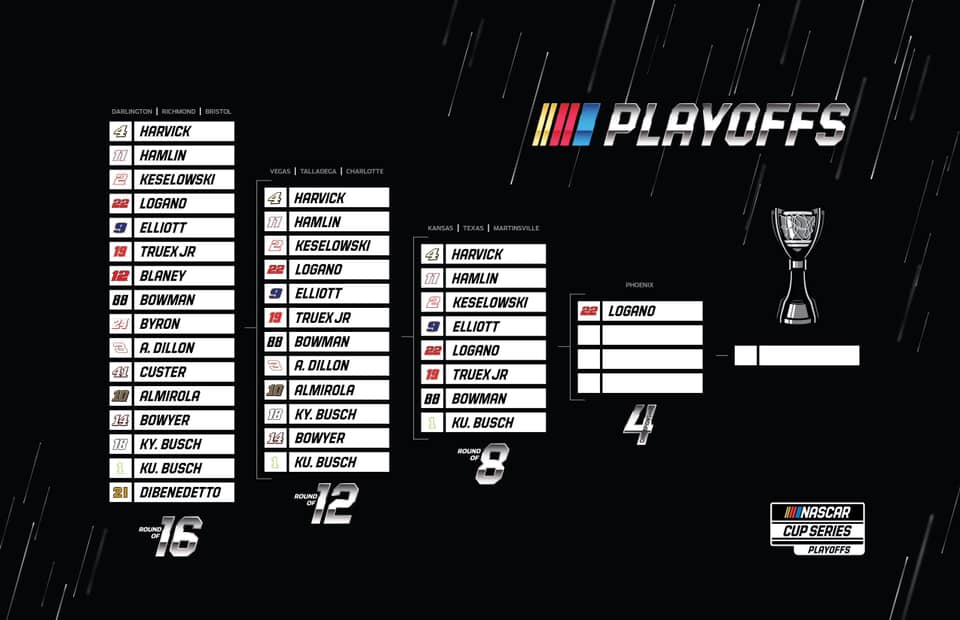 2020 NASCAR Playoffs Grid